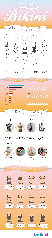 Infographic bikinitrends 2016