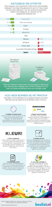 Infographic Inkt