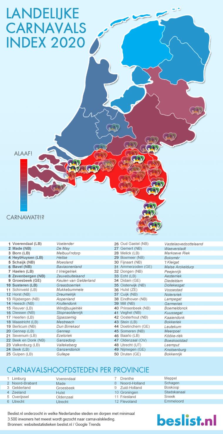 Infographic: Carnavals Index 2020