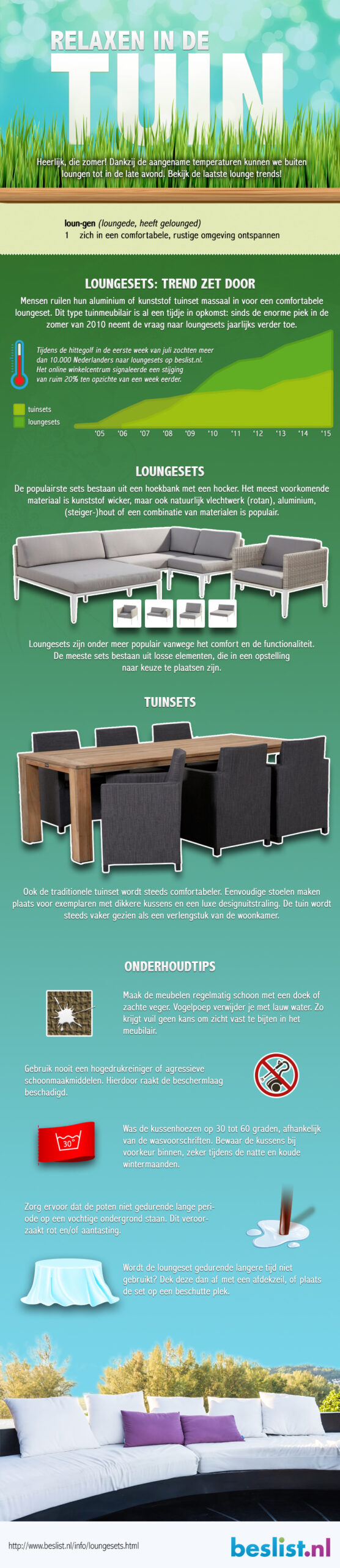 Infographic: Loungesets