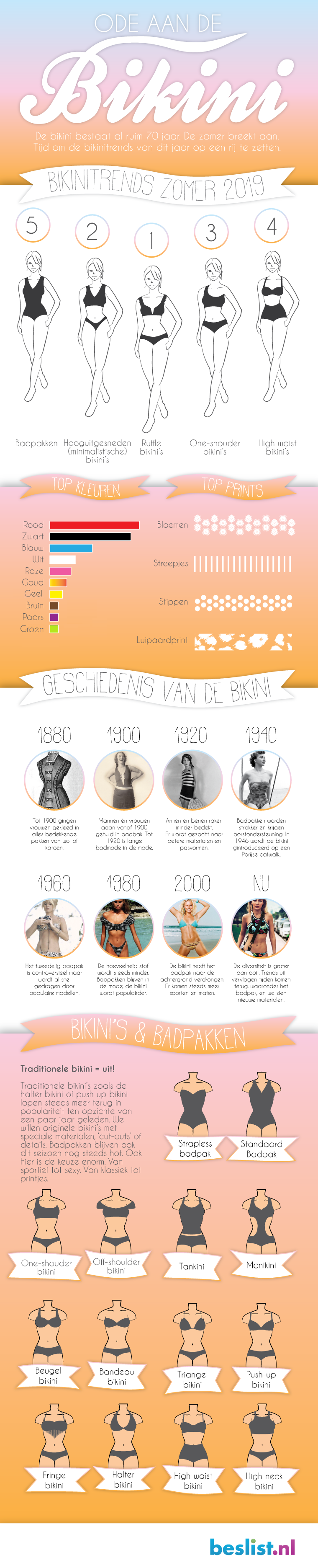 Infographic Bikini Trends 2019