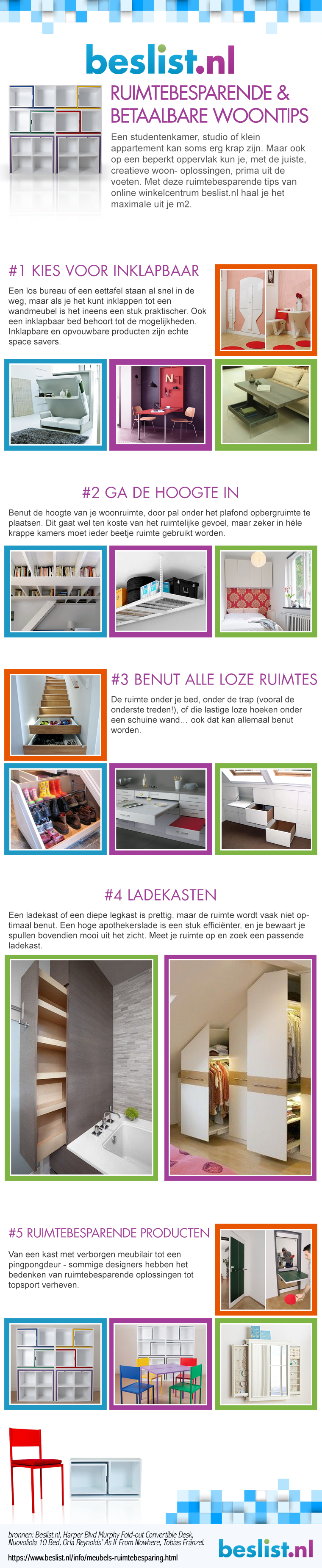 Infographic Meubels