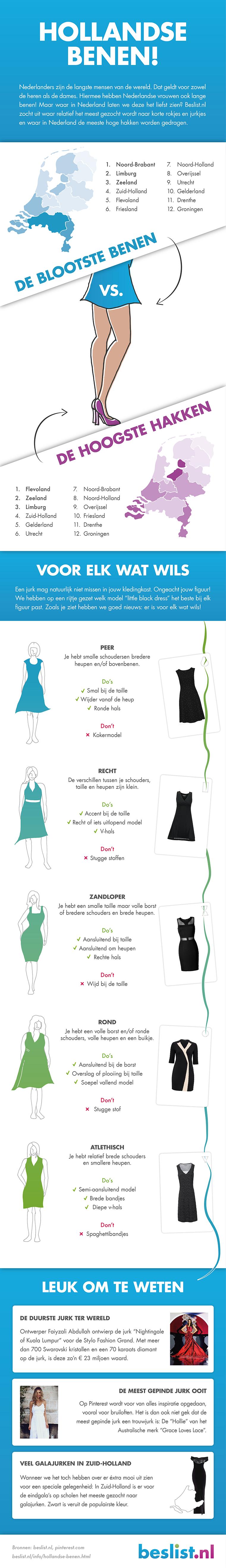Infographic Hollandse benen
