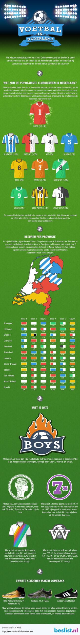 Infographic: Clubkleuren